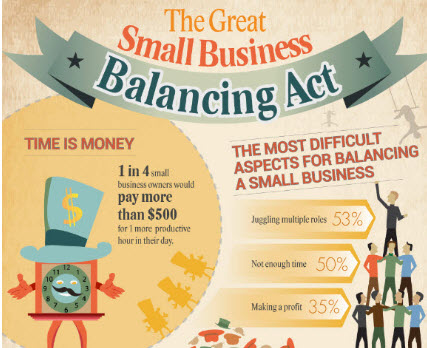 great-small-business-balancing-act